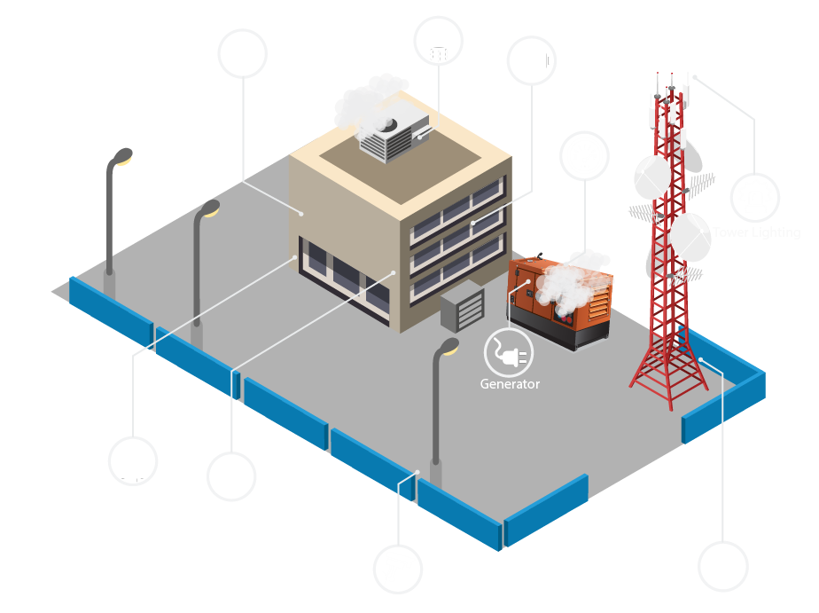 intelli-Tower cell tower monitoring solution